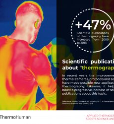 Sports thermography. What's happening in science?