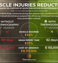 Thermography as a method of injury prevention in professional football