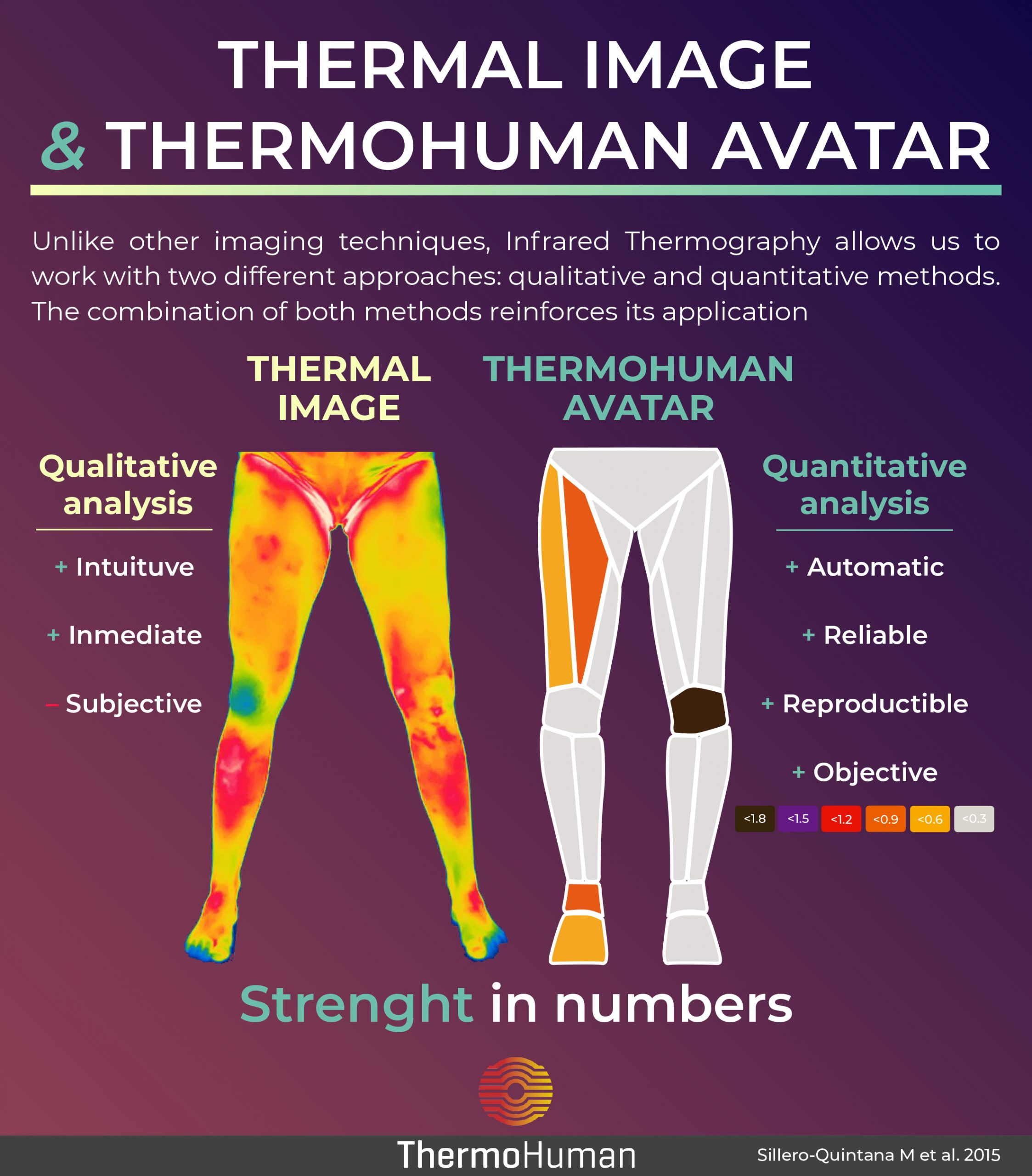 Thermal image & Thermohuman avatar