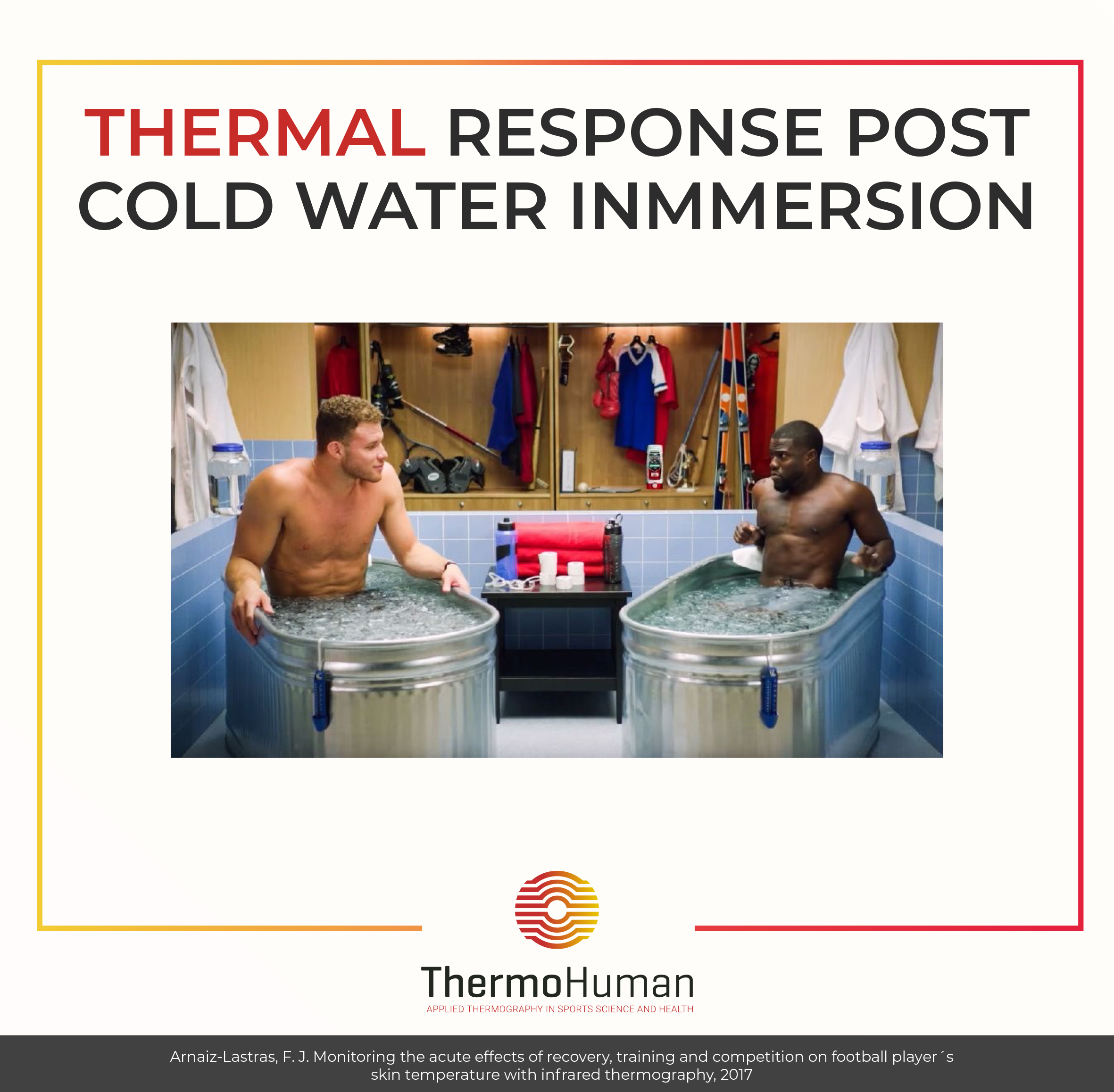 Thermal response post cold water immersion
